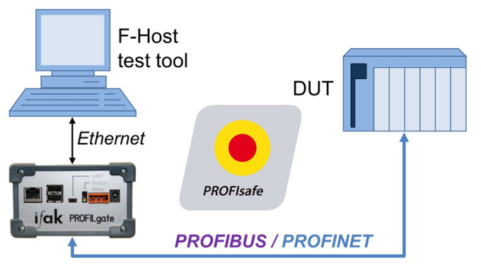 F-host_tool (feature)
